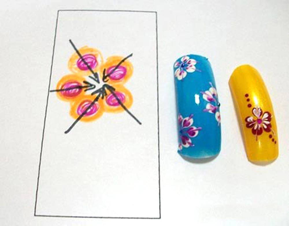 Дизайн ногтей по мокрому лаку