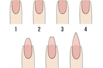 Какая форма ногтей подходит тебе